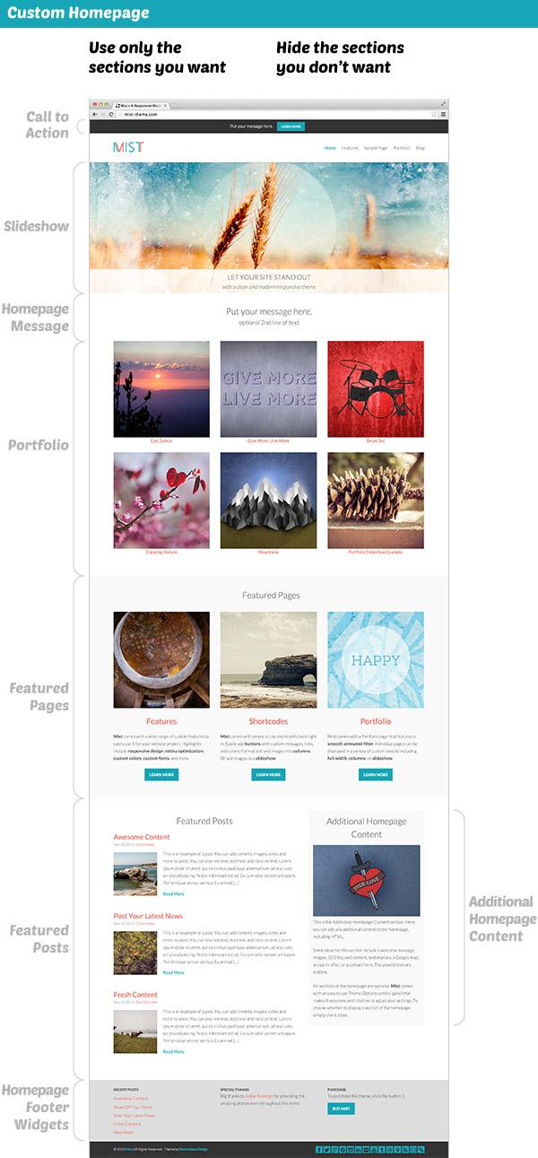 Mist » A Responsive All Natural WordPress Portfolio Theme